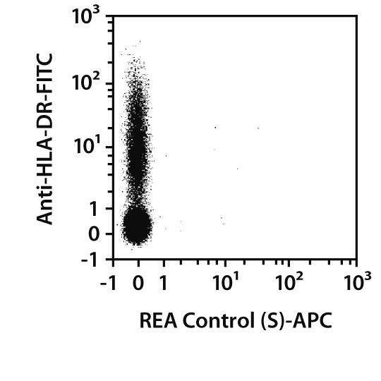 CD180 (RP105) Antibody, anti-human, REAfinity™
