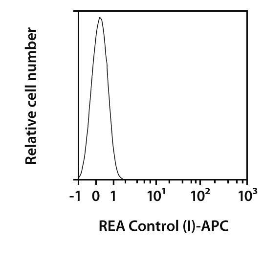 CD3ε (intracellular) Antibody, anti-human/mouse, REAfinity™