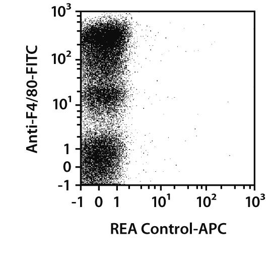 CD141 (BDCA-3) Antibody, anti-mouse, REAfinity™