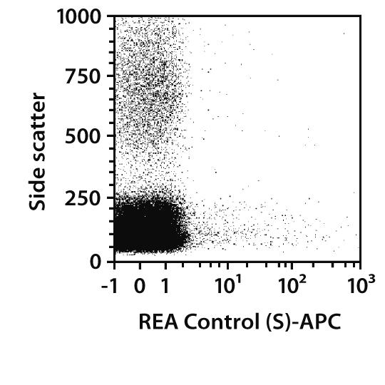 CD45 Antibody, anti-non-human primate, REAfinity™