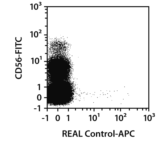 CD158b2 (KIR2DL3) Antibody, anti-human, REAlease®