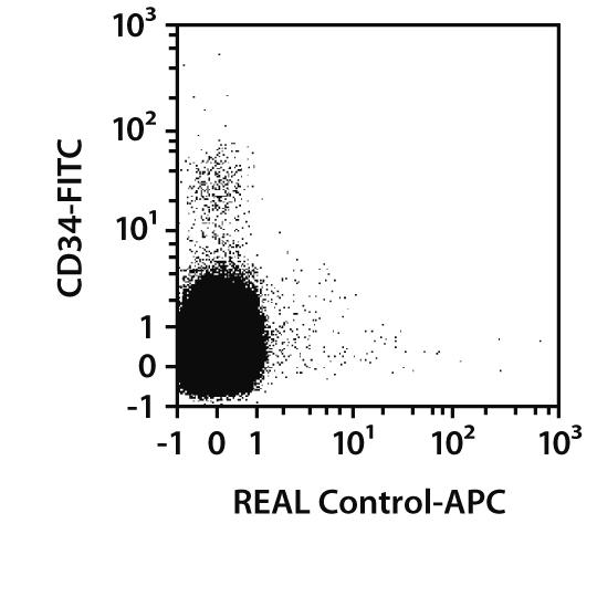 CD133/1 Antibody, anti-human, REAlease®