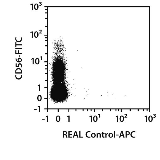 CD159a (NKG2A) Antibody, anti-human, REAlease®
