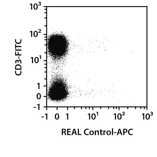 CD56 Antibody, anti-human, REAlease®