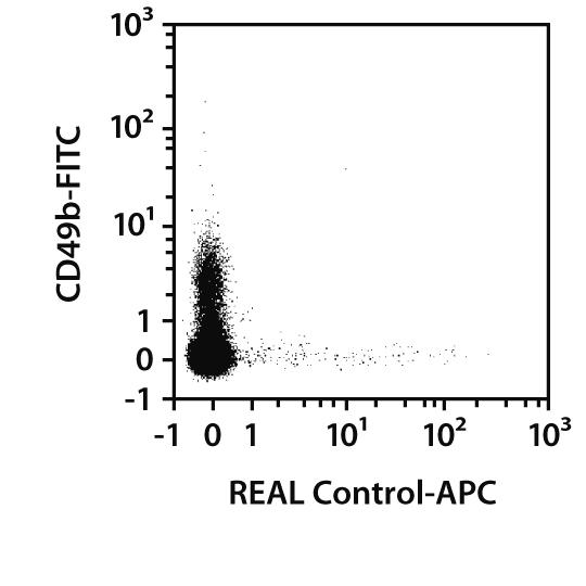 Ly-49C/I Antibody, anti-mouse, REAlease®