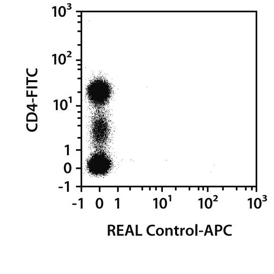 CD62L Antibody, anti-human, REAlease®