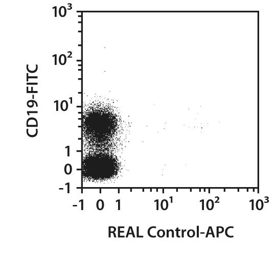 CD45R (B220) Antibody, anti-mouse, REAlease®