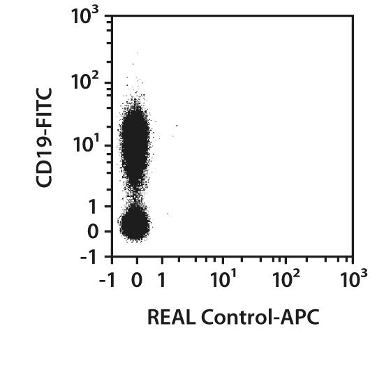 CD10 Antibody, anti-human, REAlease®