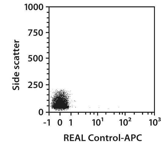 CD16/CD32 Antibody, anti-mouse, REAlease®