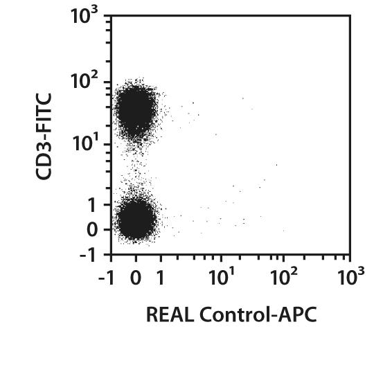 CD8b Antibody, anti-human, REAlease®