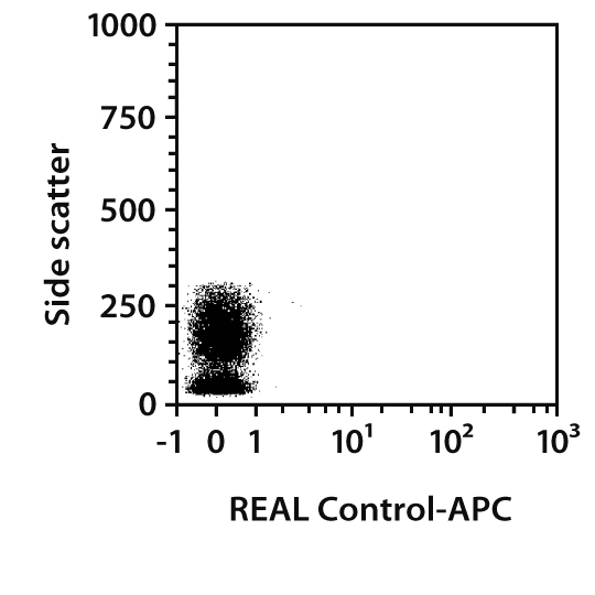 CD370 (CLEC9A) Antibody, anti-mouse, REAlease®