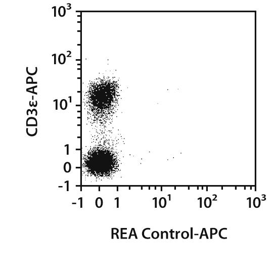 H-2Kb Antibody, anti-mouse, REAfinity™