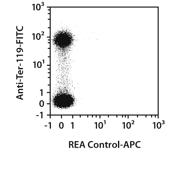 CD61 Antibody, anti-mouse/rat, REAfinity™