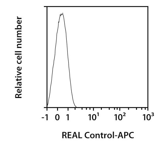 CD326 (EpCAM) Antibody, anti-human, REAlease®