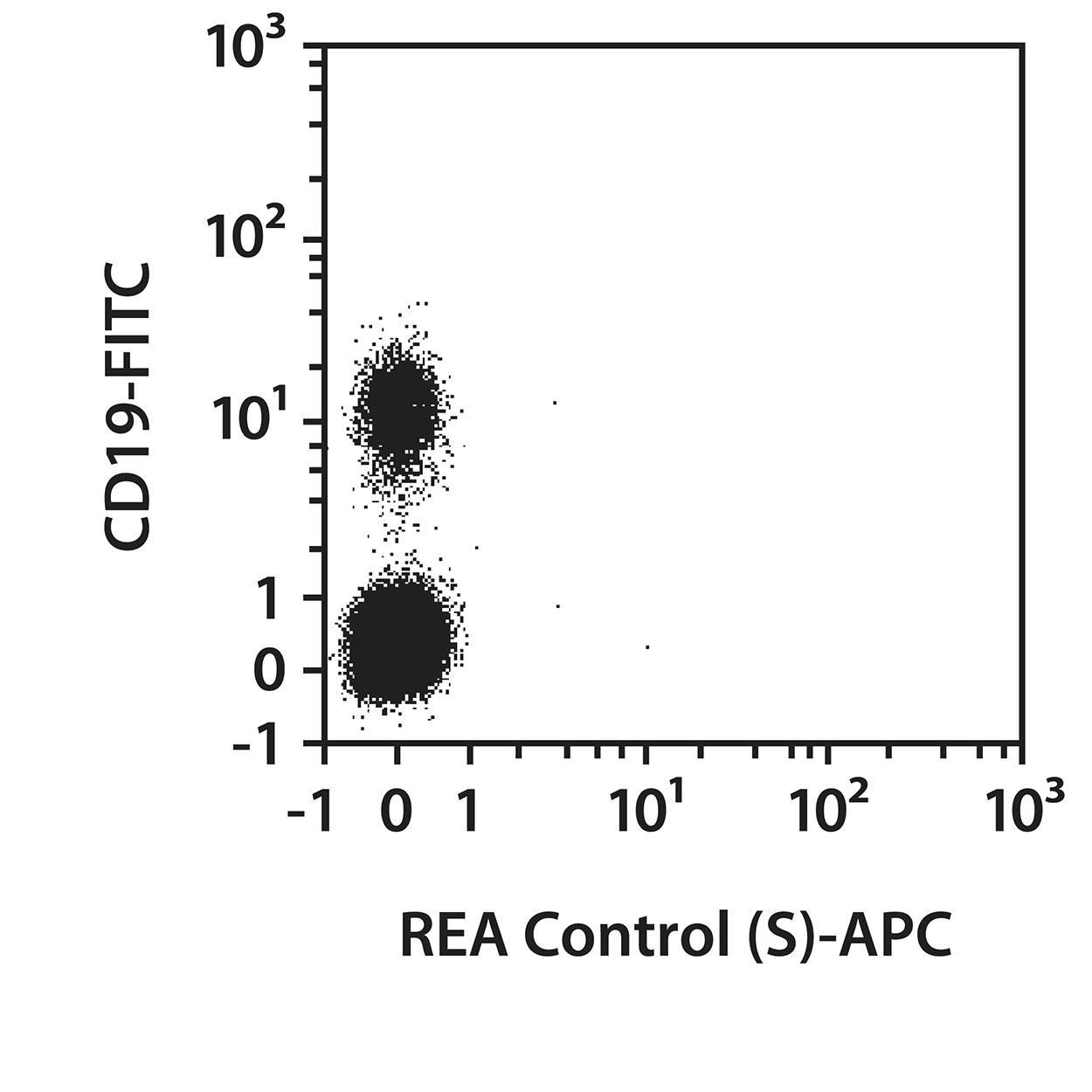 CD23 Antibody, anti-human, REAfinity™