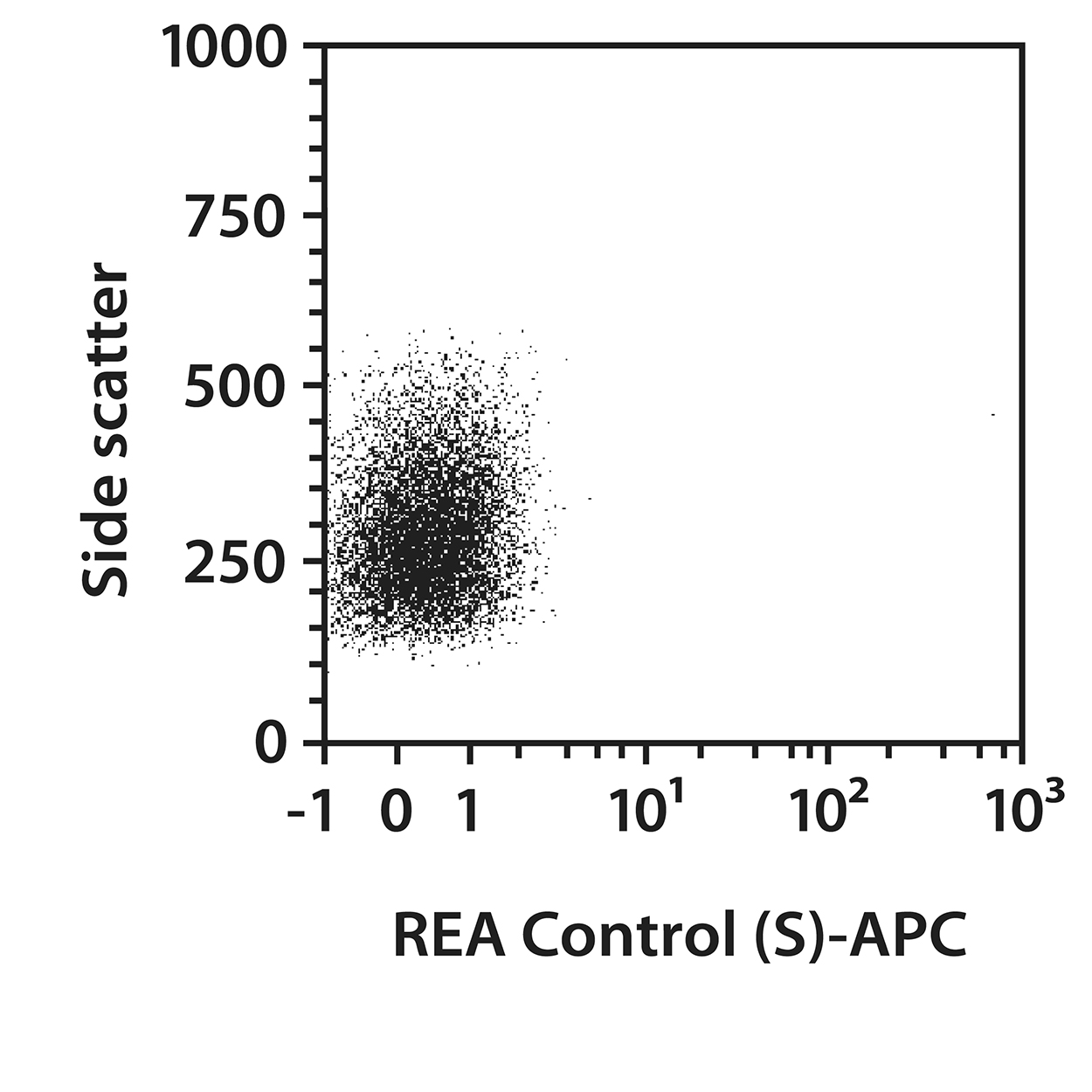 Notch3 Antibody, anti-human, REAfinity™