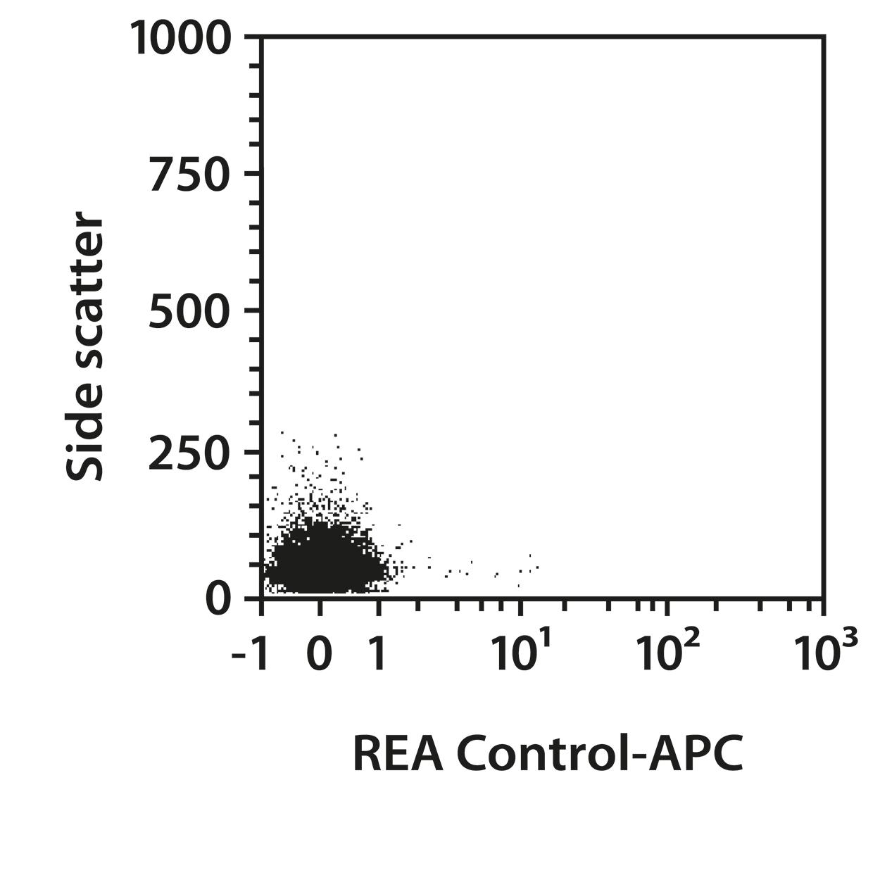 CD45RB Antibody, anti-mouse, REAfinity™