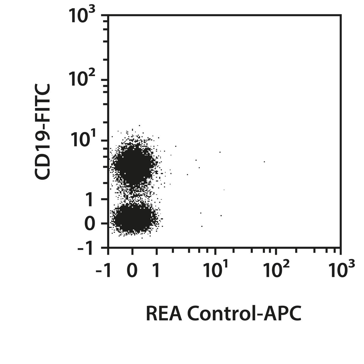 CD48 Antibody, anti-mouse, REAfinity™