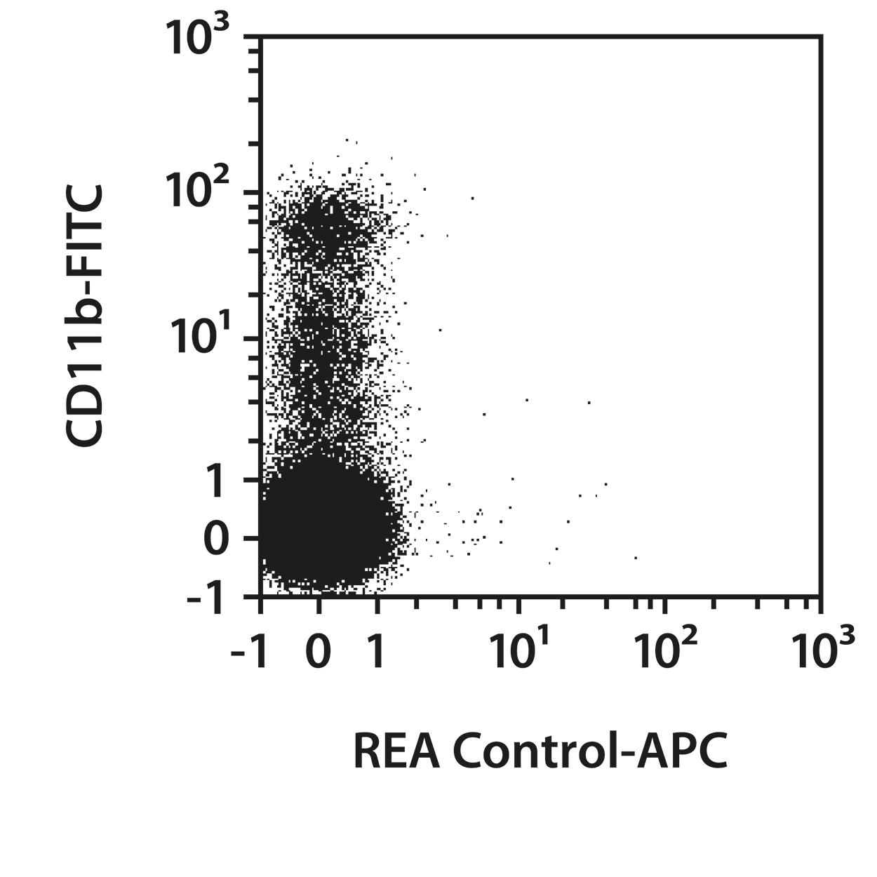 CD18 Antibody, anti-mouse, REAfinity™