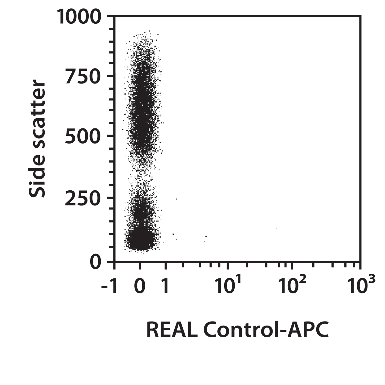 CD55 (DAF) Antibody, anti-human, REAlease®