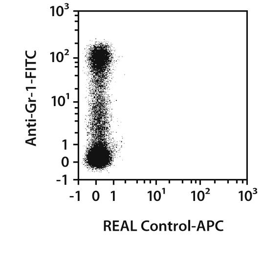 CD9 Antibody, anti-mouse, REAlease®