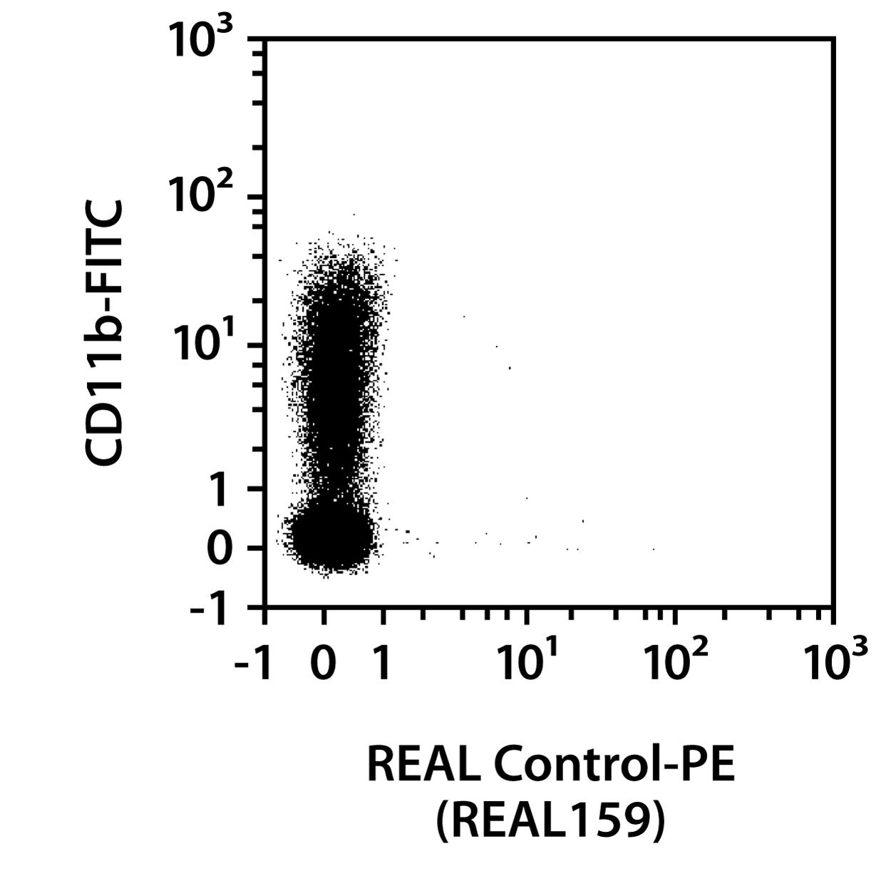 Ly-6G Antibody, anti-mouse, REAlease®